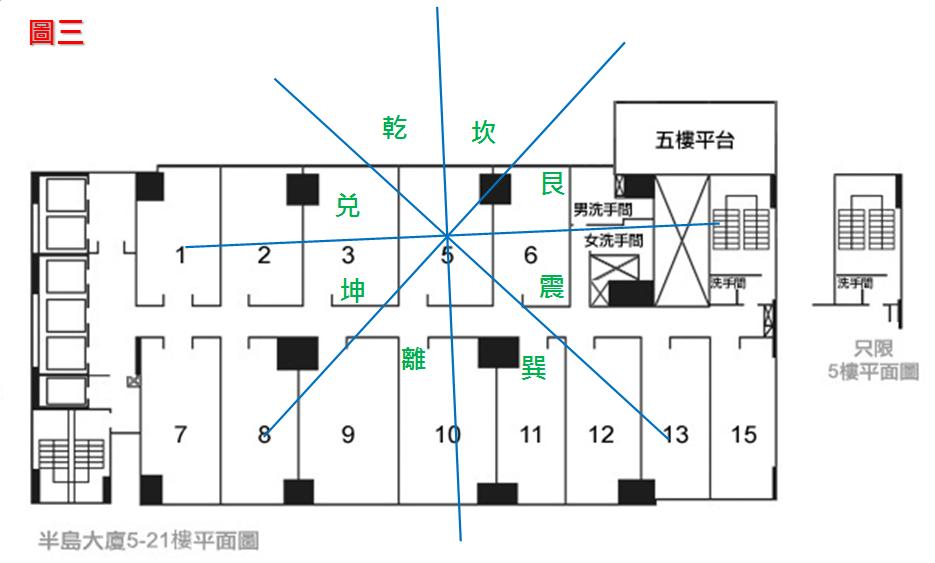 做風水步驟-半島大廈室內平面圖