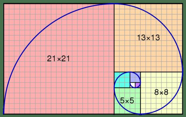 神奇數字螺旋圖案