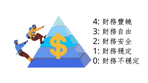 財富金字塔