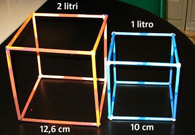 duplicazione cubo