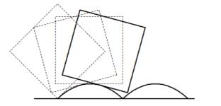 catenaria e ruote quadrate