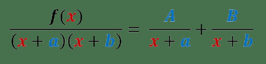 methods of integration 2