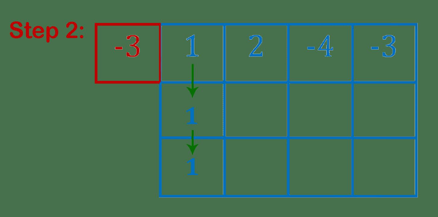 polynomial 3