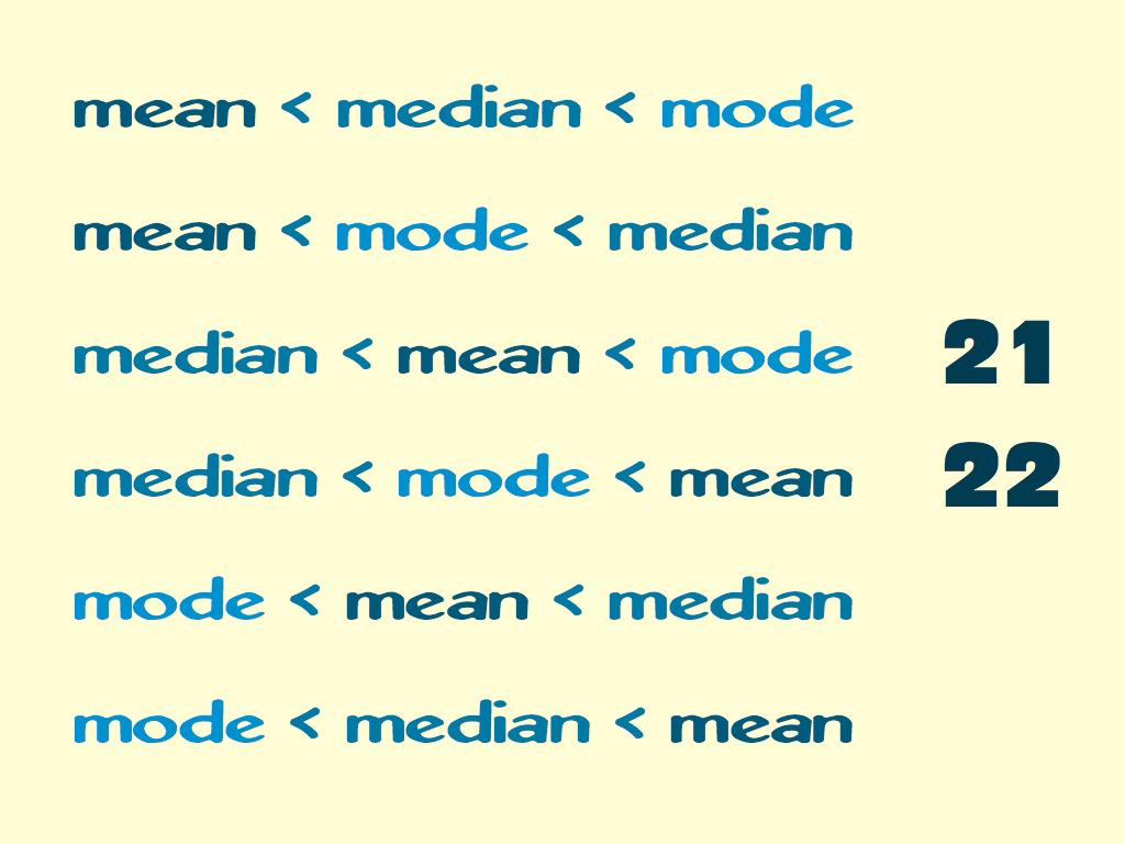 Worksheet Mean Median Mode Grass Fedjp Worksheet Study Site