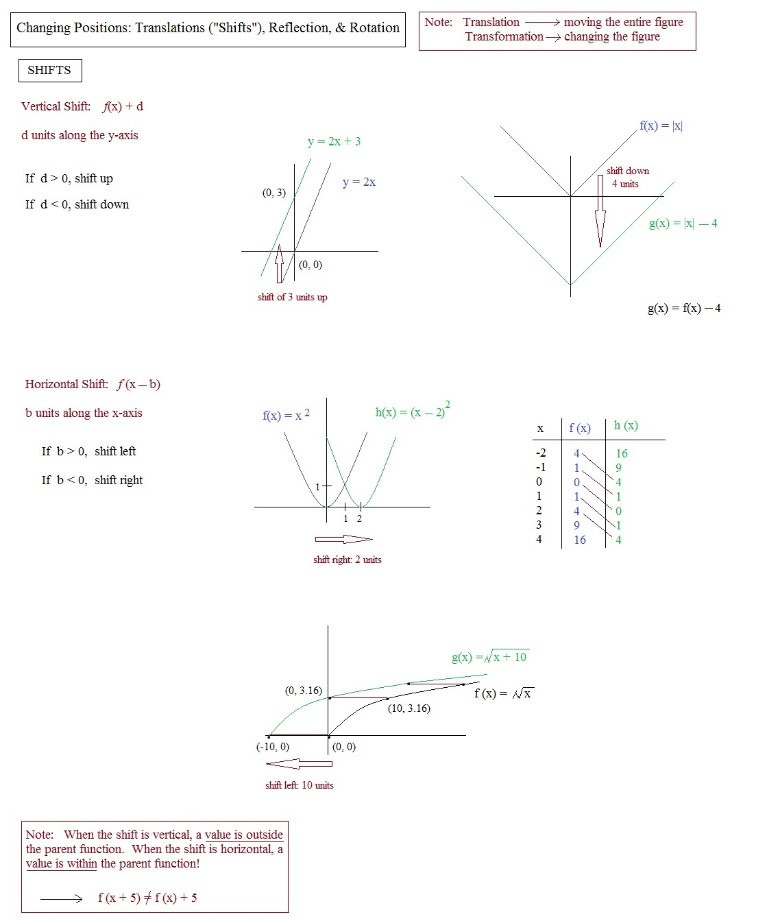 Geometric Reflection Worksheet