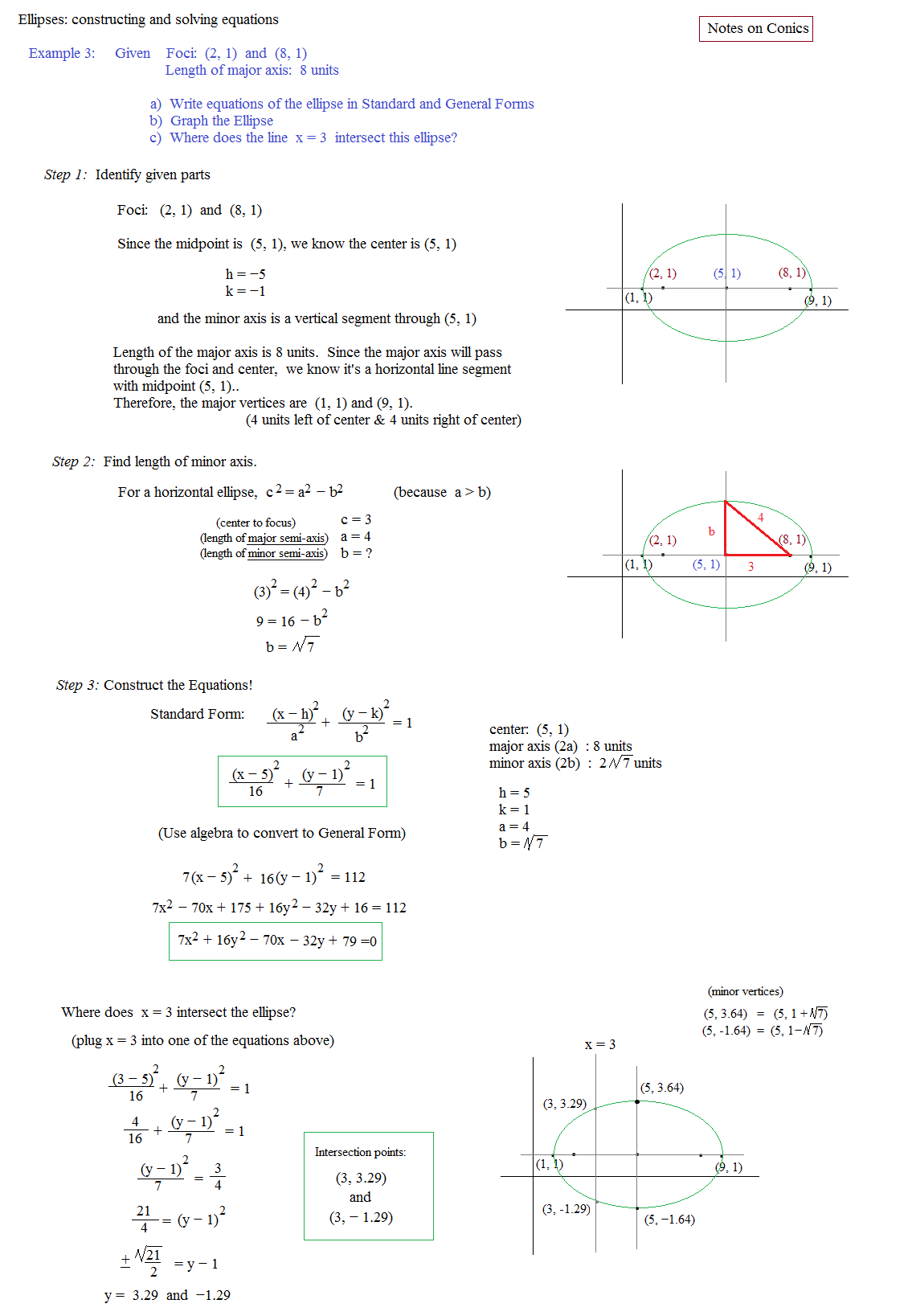 Equations For Ellipses Hyperbolas And Circles
