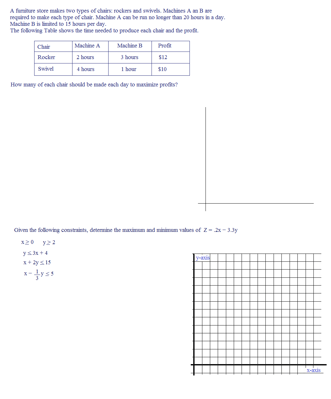 35 Linear Programming Worksheet With Answers