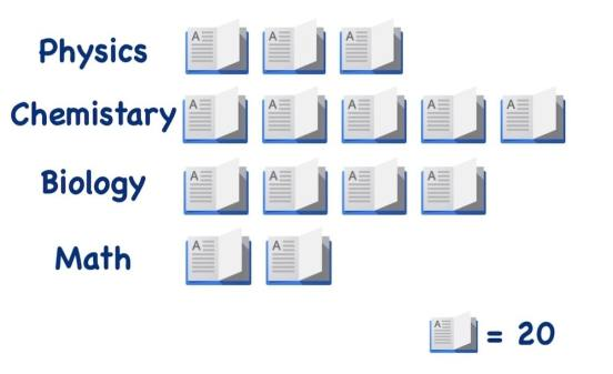 books in library pictograph-min