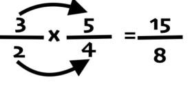 Fraction Multiply