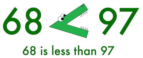 less than symbol