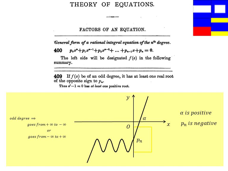 Theory of Equations