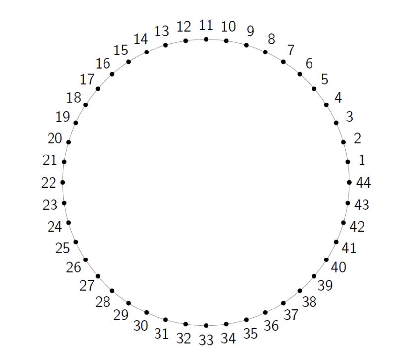 image 1 circle