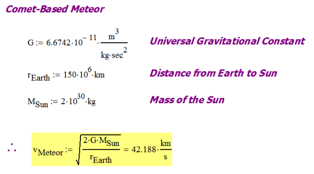 Figure 3: Velocity of a Meteor Originating from a Comet.