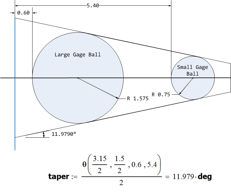 taper measurement using gage balls