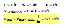 Figure 3: Minimum Required Ventilation in Cubic Feet Per Minute.