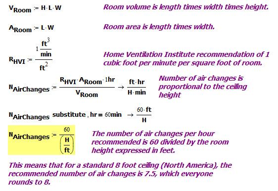 Figure 2: Derivation of the Fan Rule of Thumb.