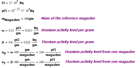 Figure X: Activity Level from a Glossy Magazine.