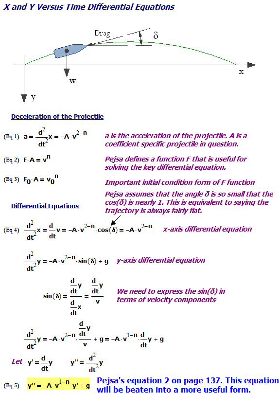 Figure 2: Differential Equation Setup.Figure 2: Differential Equation Setup.