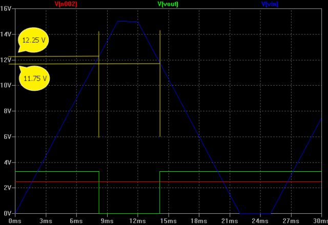 Figure 8: Simulation Results.