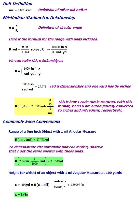 Figure M: Deriving Important Mil-Radian Relationships.