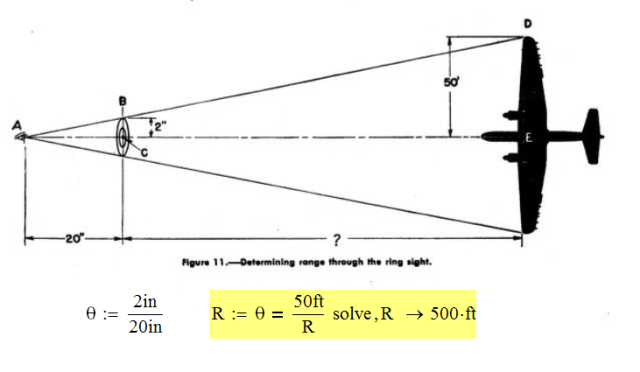 Figure 3: Manual Example of Range Measurement.
