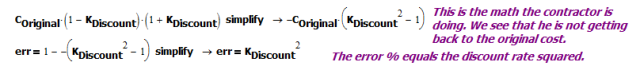 Figure 3: Reason For The Discount/Markup Error.