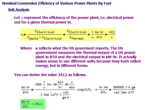 Figure 3: Unit Conversions on EIA Data