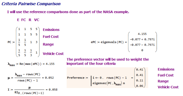 Figure M: Generate the Criteria Weighting or Preferences.