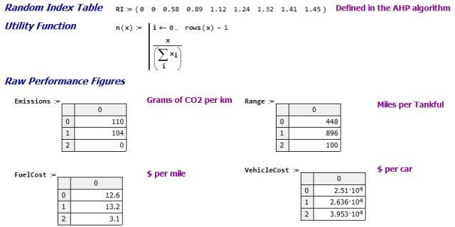 Figure M: Raw Performance Metrics.