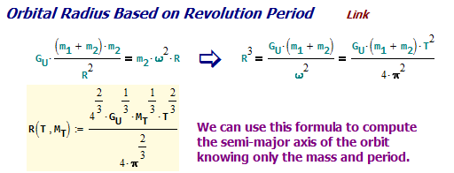 Figure M: Formula for Calculating the Radius of the Orbit.
