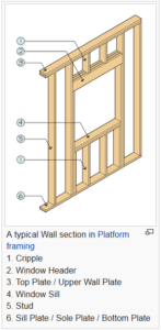 Figure M: Typical Wall Framing.