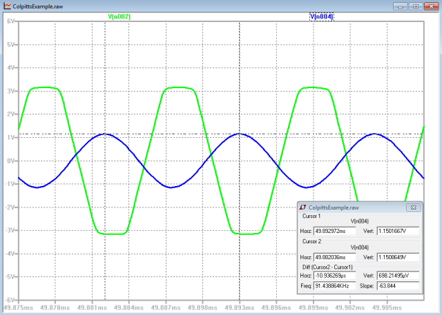 Figure M: Simulation Results for the Circuit of Figure M.