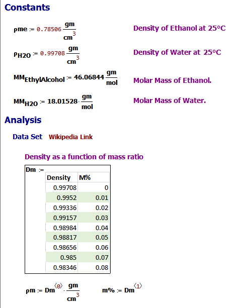 how to find mole fraction from mass percent and density