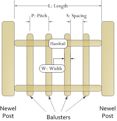 Figure 3: My Balustrade Terms.