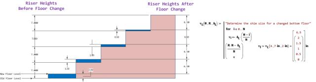 Figure 2: Lower Floor Raised Example.