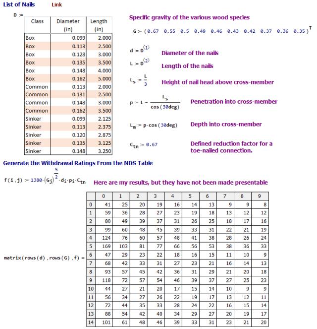 Figure 3: Calculation Setup and Solution.