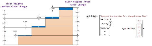 Lower Floor Lowered Example