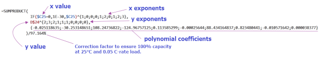 Figure 4: Description of SUMPRODUCT Implementation.