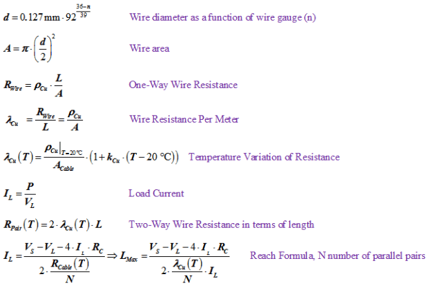 Figure 3: Reach Formula Summary.