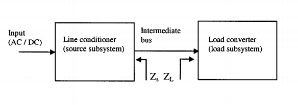 Figure M: Simple Power System Model.