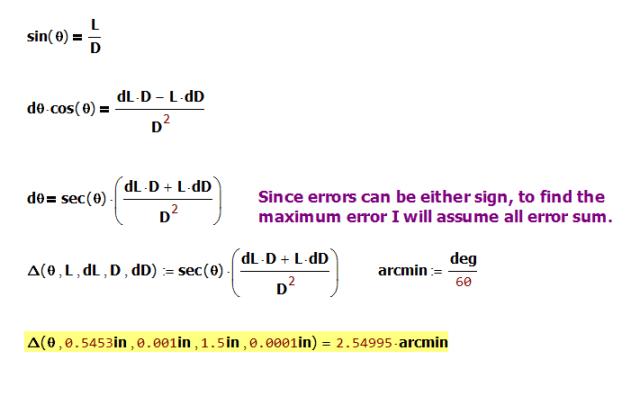 Figure 4: Error Analysis.