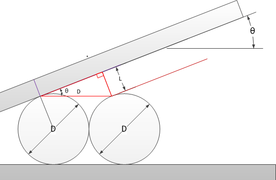 Another Angle Measurement Using Roller Gages Plus Error