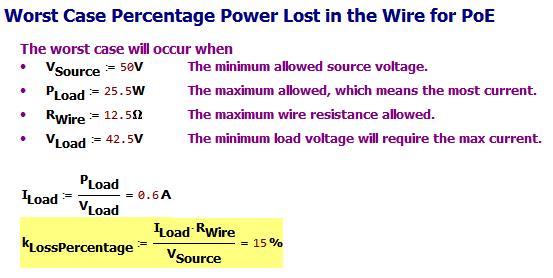 Figure M: I calculate 15% for the maximum loss percentage.