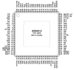 Figure 1: ADN4612 Pin Diagram.