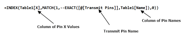 Figure 2: My Lookup Function for X-Values Using Transmits Names.