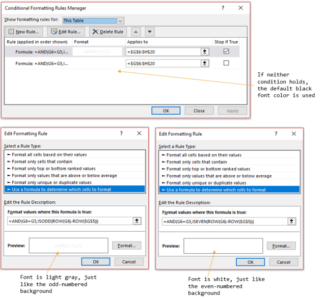 Figure 4: Custom Formatting Dialog.