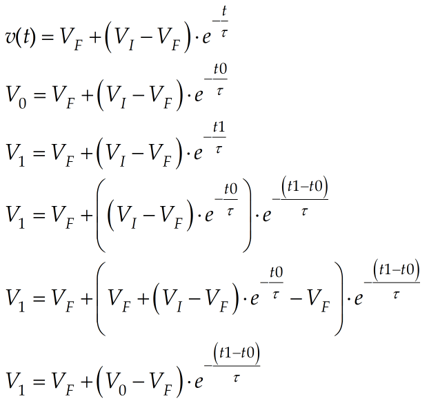 Figure M: