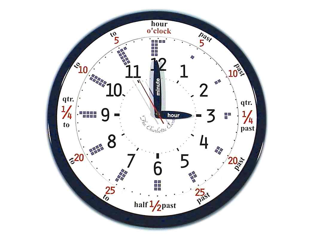 The Charlotte Clock A Different Route To Teaching Our