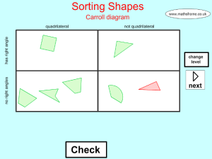 Sorting 2D shapes on a Carroll diagram  Mathsframe