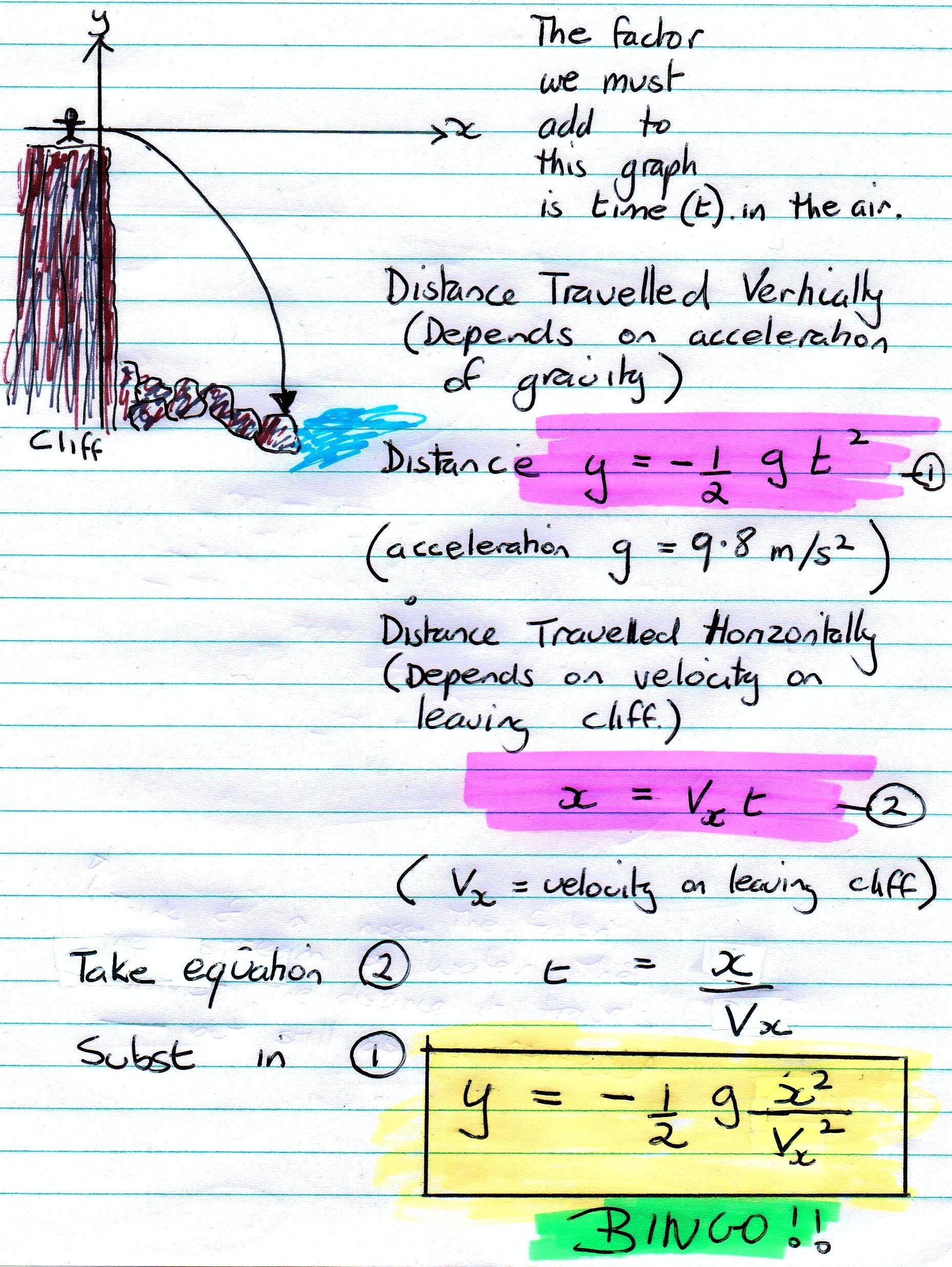 Parabola 2 Correction